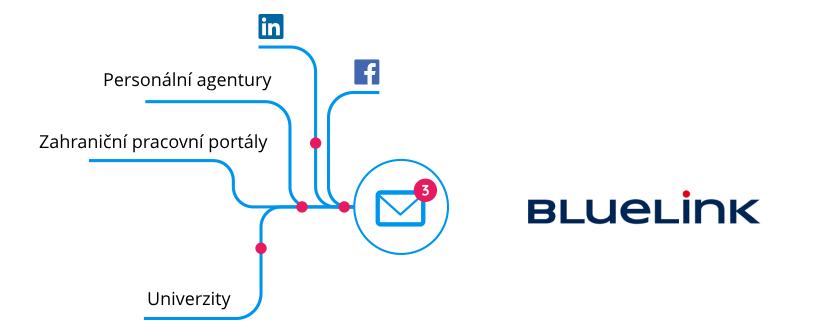Inbox v BlueLink – import uchazečů do Teamia