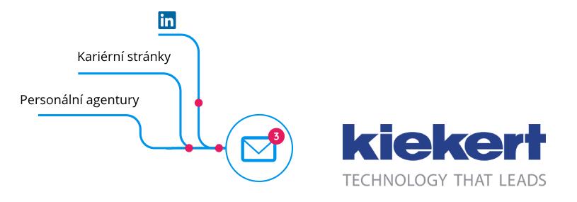 Inbox v Kiekert – import uchazečů do Teamia