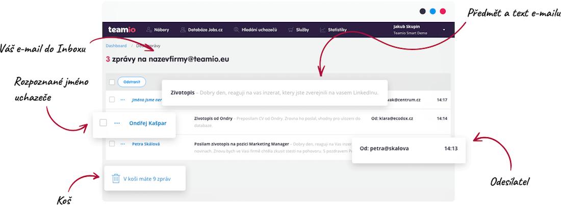 Jak vypadá Inbox uvnitř v Teamiu