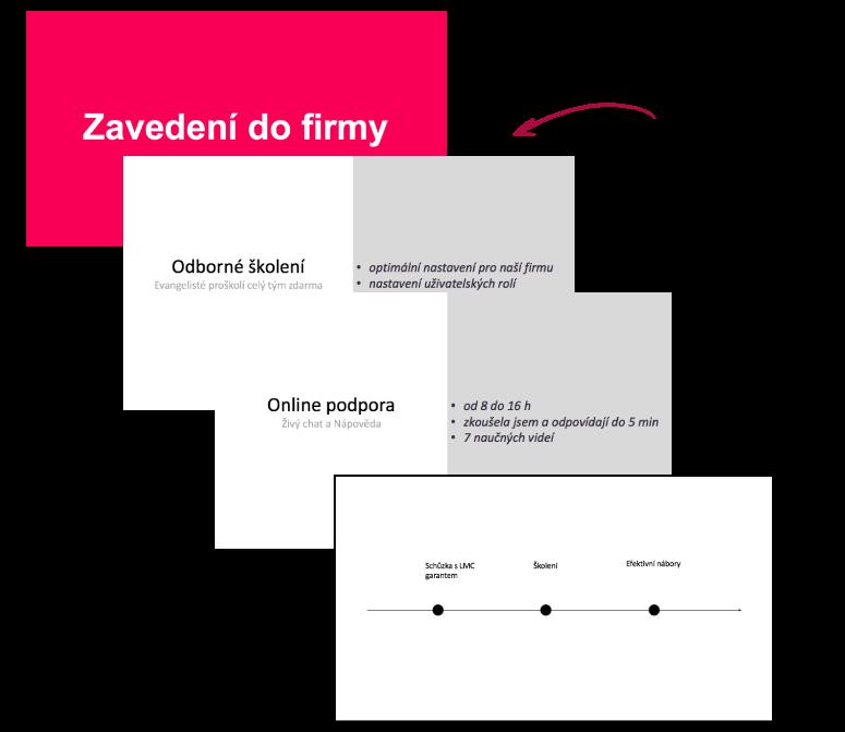 Zavedení náborové aplikace do firmy